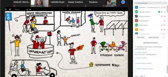 Подведены итоги онлайн-марафона по волонтерству в молодежной среде